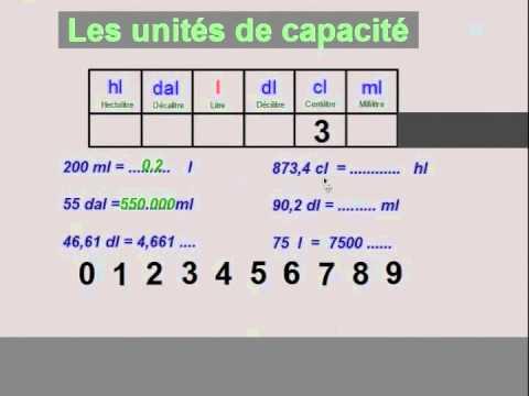 Les mesures de capacit 2 youtube for Tableau de conversion