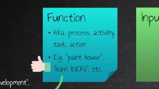 Function modelling using IDEF0: The basics of functions, inputs, outputs, mechanisms and controls