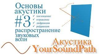 видео Распространение звуковых волн в помещении и звукоизоляция | Строительный справочник | материалы - конструкции - технологии