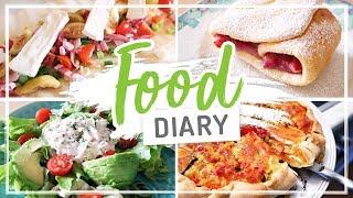 WHAT I EAT – Realistisches FOOD DIARY #nurwasichbrauche