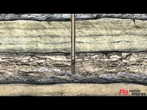 Hydraulic Fracturing Stimulation