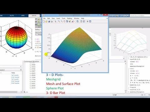 Mesh Plot, Surface Plot, 3D Bar Plot, Sphere Plot, Coordinate Plot In Matlab: 3D Plot In Matlab- P2