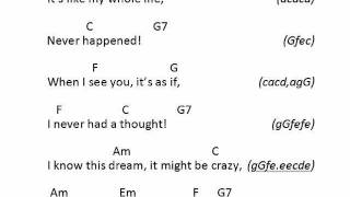 Guitar Tabs for Emotionally Yours (O