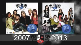RBD - Greatest Hits - 2007 (iTunes Plus Download)