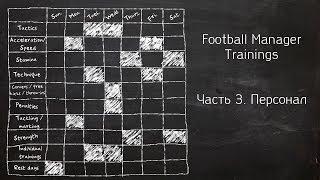 О тренировках. Выпуск 03: Персонал