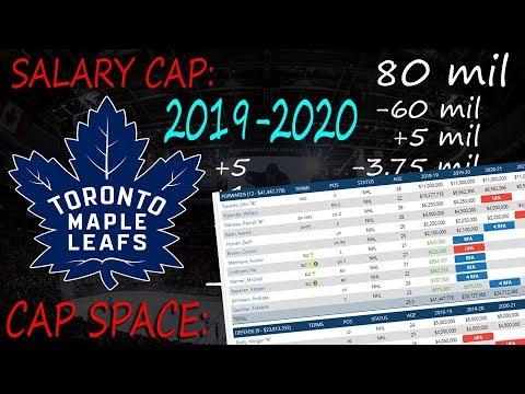 Maple Leafs 2019-2020 Salary Cap Breakdown! Marner Nylander Trade ... 13c2deae2ec