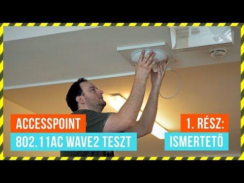 802.11AC Wave 2 WiFi Test Introduction - ENGLISH SUBTITLES
