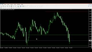 support and resistance custom study video, support and