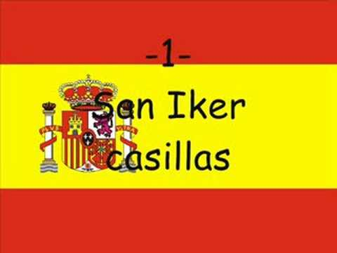 Spain National Football (Soccer) Team Squad - euro 2008