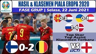 Hasil Piala Eropa 2020 Tadi Malam ~ Finlandia vs Belgia ~ Rusia vs Denmark UEFA EURO 2021