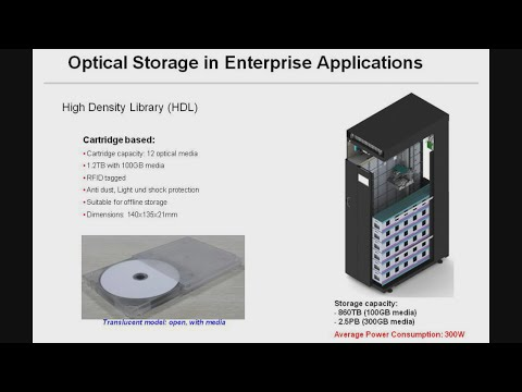 This Week in Enterprise Tech 129: Hit Archive and the Future of Optical Storage