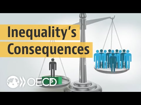 Rising income inequality