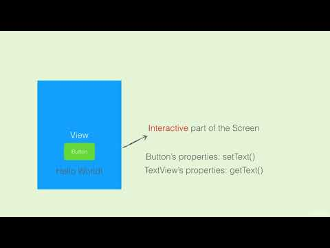 The Complete Android & Java Bootcamp Material Design Ui