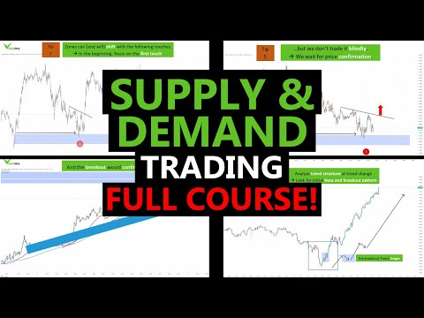 Supply and Demand Trading Strategy Masterclass - Complete Trading Course