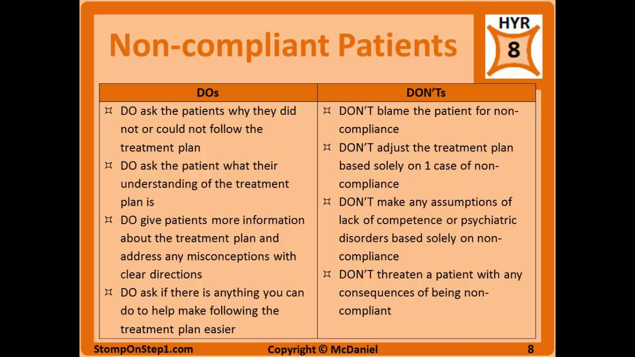 Image result for non compliant patient