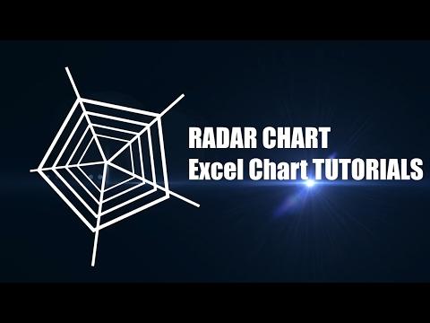 Spider Chart or Radar Chart described