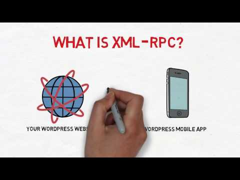 Wordpress XML-RPC Bruteforce Attack