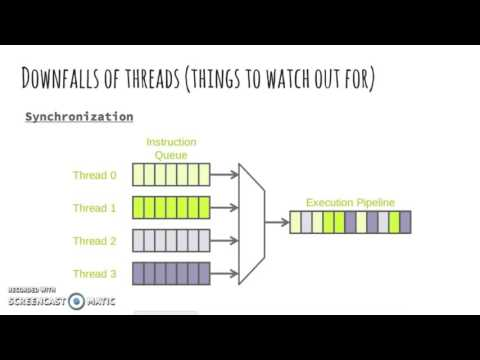 Python: 3.2 - Multi threading