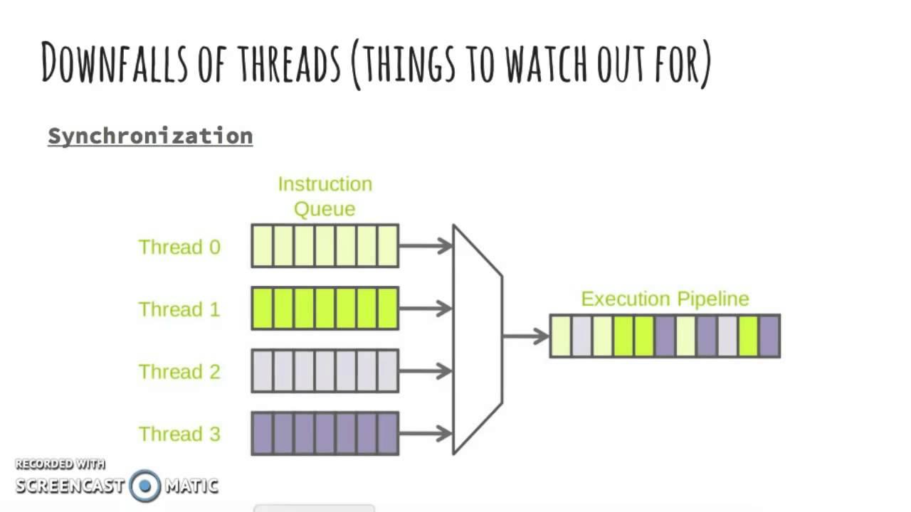Python 32 multi threading youtube python 32 multi threading baditri Images