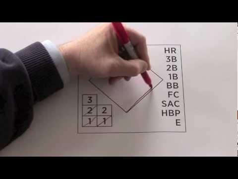 Using a Baseball Scorecard with Greg Bancroft - YouTube