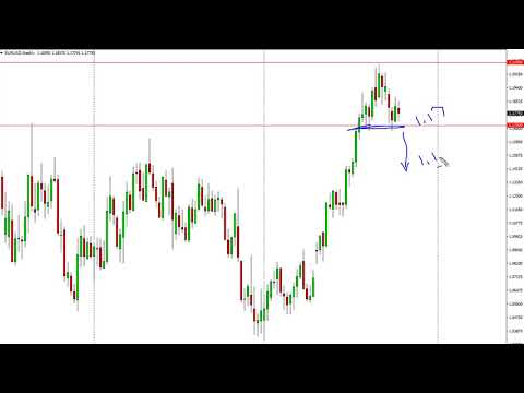 EUR/USD Technical Analysis for the week of October 23, 2017 by FXEmpire.com