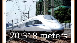 High-speed Rail in Canada