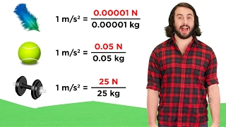 Newton's Second Law oḟ Motion: F = ma