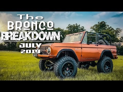 The Bronco Breakdown: What Happens When Nashville Early Bronco and WILD HORSES Collab?