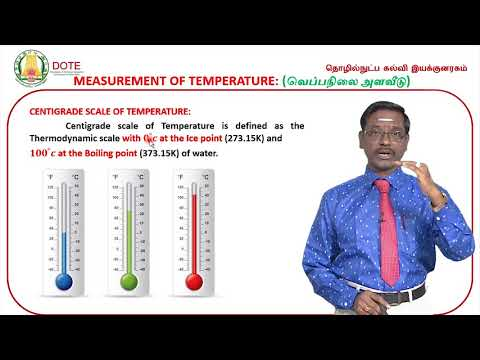 Unit 1 Lecture 1 Heat