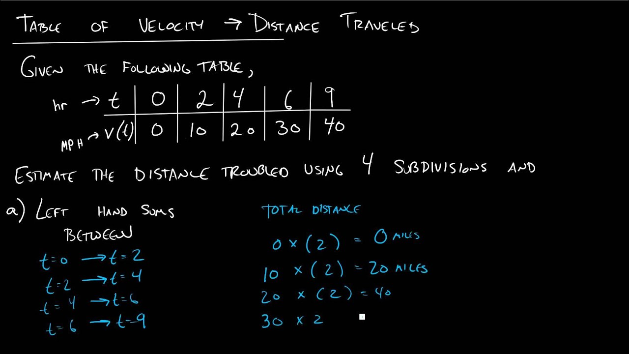 Section 5 1 table of velocity to distance using left for Table th right