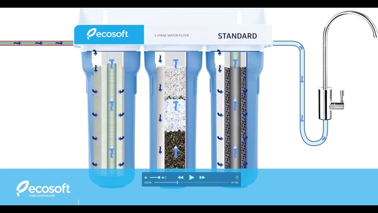 Stefani Double Stage Undercounter Filter