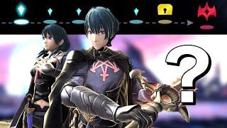 Who will Byleth face in Classic Mode in Super Smash Bros Ultimate? + Final Boss - 2 Player Co Op