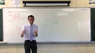 How to Approach Areas Under Inverse Trig. Functions (2 of 2)