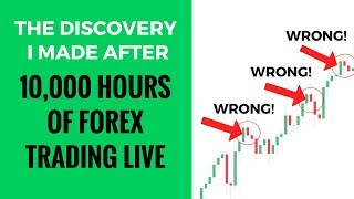 The DISCOVERY I made after 10000 hrs of forex trading live
