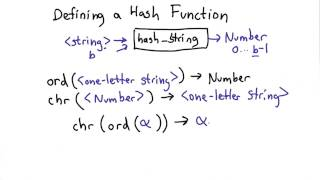 Hash Function - Intro to Computer Science