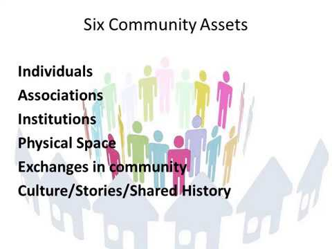 Asset Based Community Development Overview