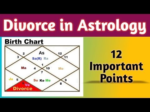 Divorce in Astrology - Vedic Raj Astrology (for all Ascendant)