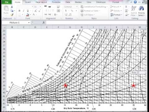 An Example Using the Psychrometric Chart - YouTube