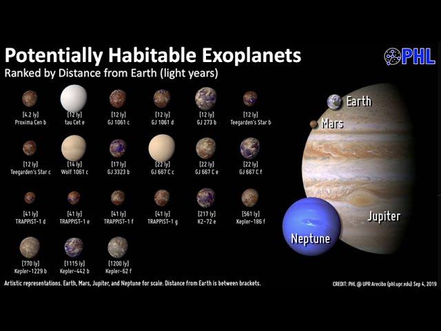 Biogeodynamics