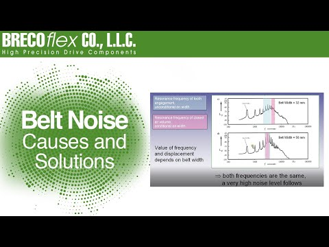 Timing Belt Noise Causes and Solutions - BRECOflex Co