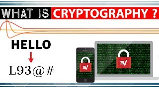 What is Cryptography, Encryption & Decryption - Learn about Science of Making and Breaking Codes