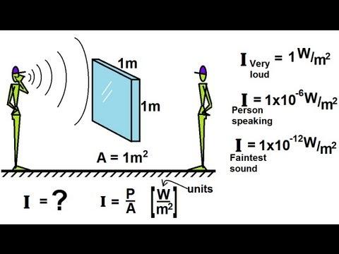 Physics - Mechanics: Sound and Sound Waves (7 of 47) Sound Intensity