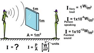 Physics - Mechanics: Sound and Sound Waves (7 of 47) Sound Intensity
