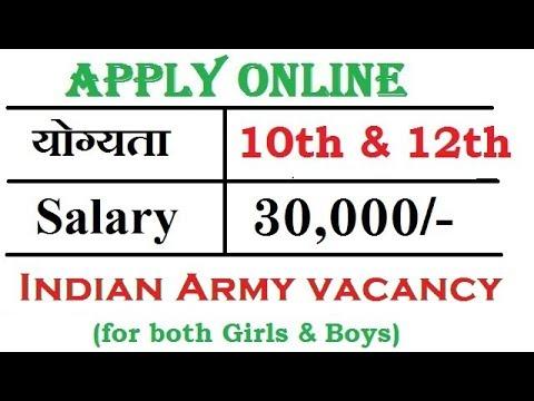 Government Jobs 2018 | Job | Latest Sarkari Job April 2018 - All India Govt Jobs
