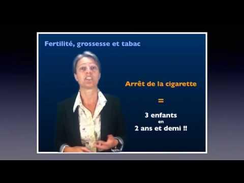 Les bienfaits de l'arrêt du tabac