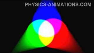 RGB HD