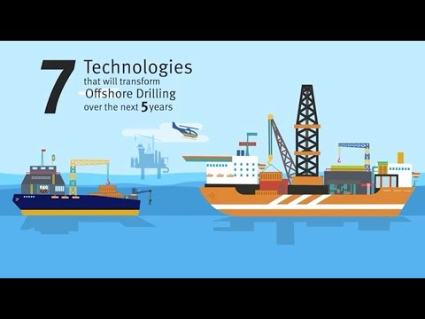 High impact of contemporary technologies  in offshore drilling area