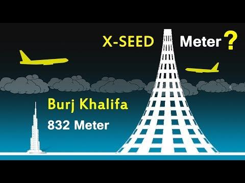 कितनी ऊंचाई तक निर्माण कर सकते है? | How much height can you build?