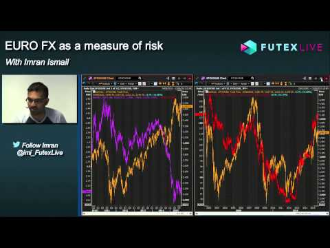 Euro FX as a measure of Risk