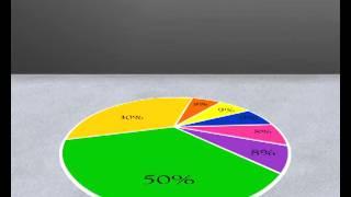видео Основные критерии выбора качественной полиграфии